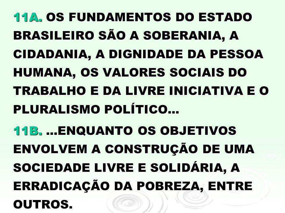11A. OS FUNDAMENTOS DO ESTADO BRASILEIRO SÃO A SOBERANIA, A CIDADANIA, A DIGNIDADE DA PESSOA HUMANA, OS VALORES SOCIAIS DO TRABALHO E DA LIVRE INICIAT