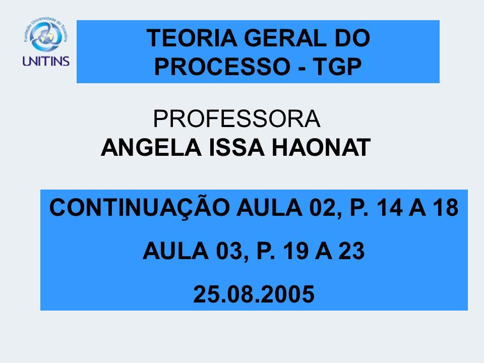 TEORIA GERAL DO PROCESSO - TGP PROFESSORA ANGELA ISSA HAONAT CONTINUAÇÃO AULA 02, P. 14 A 18 AULA 03, P. 19 A 23 25.08.2005