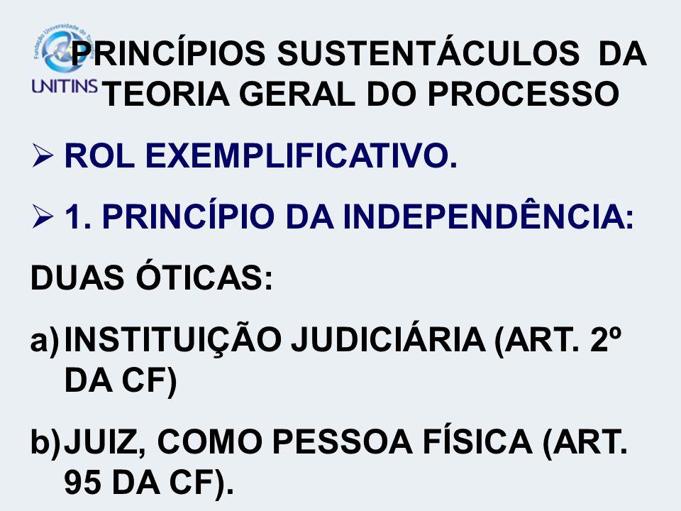 PRINCÍPIOS SUSTENTÁCULOS DA TEORIA GERAL DO PROCESSO ROL EXEMPLIFICATIVO. 1. PRINCÍPIO DA INDEPENDÊNCIA: DUAS ÓTICAS: a)INSTITUIÇÃO JUDICIÁRIA (ART. 2