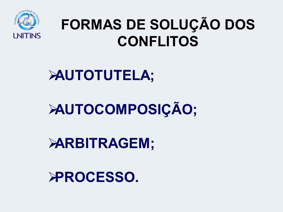 FORMAS DE SOLUÇÃO DOS CONFLITOS AUTOTUTELA; AUTOCOMPOSIÇÃO; ARBITRAGEM; PROCESSO.