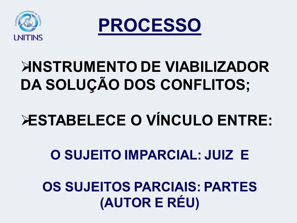 PRINCÍPIOS SUSTENTÁCULOS DA TEORIA GERAL DO PROCESSO ROL EXEMPLIFICATIVO.