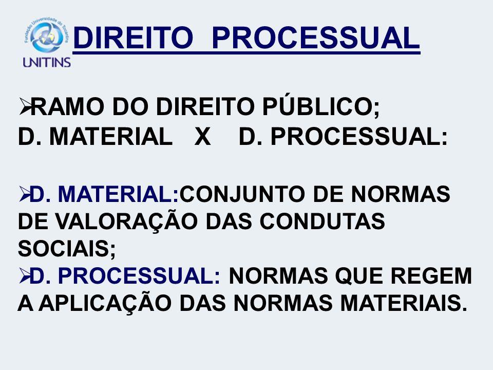 DIREITO PROCESSUAL RAMO DO DIREITO PÚBLICO; D. MATERIAL X D. PROCESSUAL: D. MATERIAL:CONJUNTO DE NORMAS DE VALORAÇÃO DAS CONDUTAS SOCIAIS; D. PROCESSU