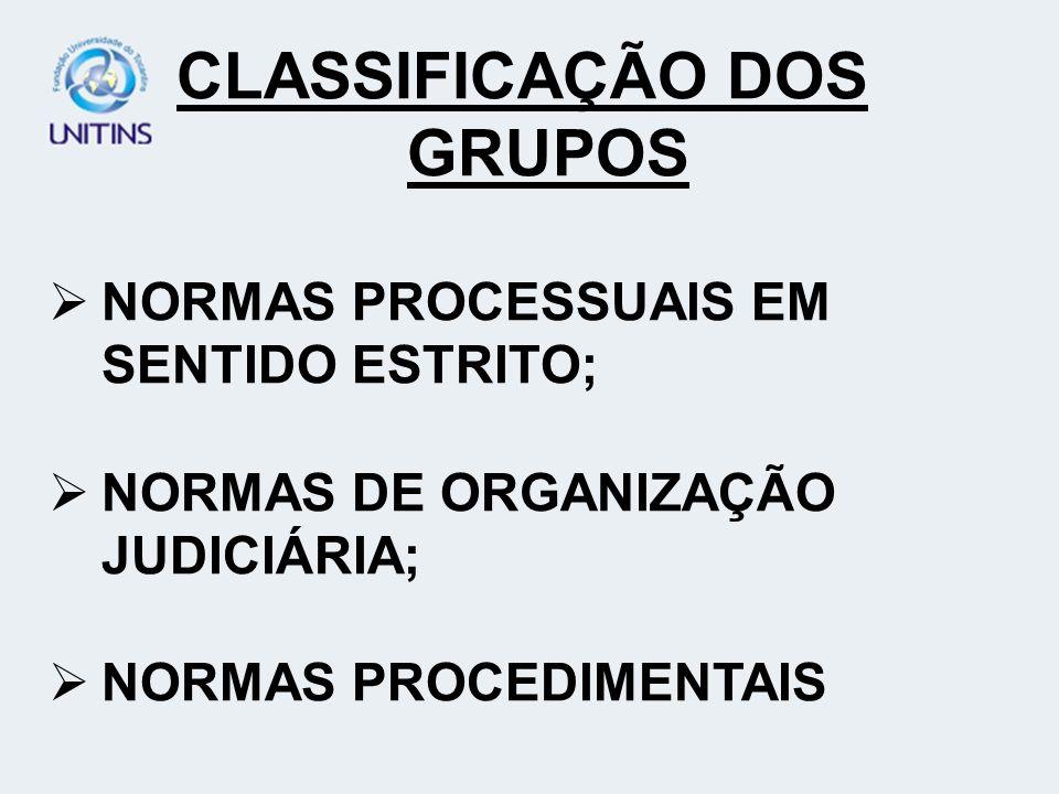 CLASSIFICAÇÃO DOS GRUPOS NORMAS PROCESSUAIS EM SENTIDO ESTRITO; NORMAS DE ORGANIZAÇÃO JUDICIÁRIA; NORMAS PROCEDIMENTAIS