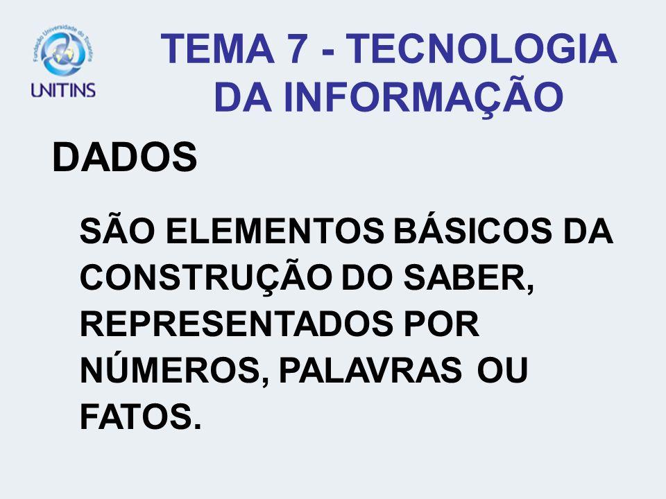 TEMA 7 - TECNOLOGIA DA INFORMAÇÃO DADOS SÃO ELEMENTOS BÁSICOS DA CONSTRUÇÃO DO SABER, REPRESENTADOS POR NÚMEROS, PALAVRAS OU FATOS.