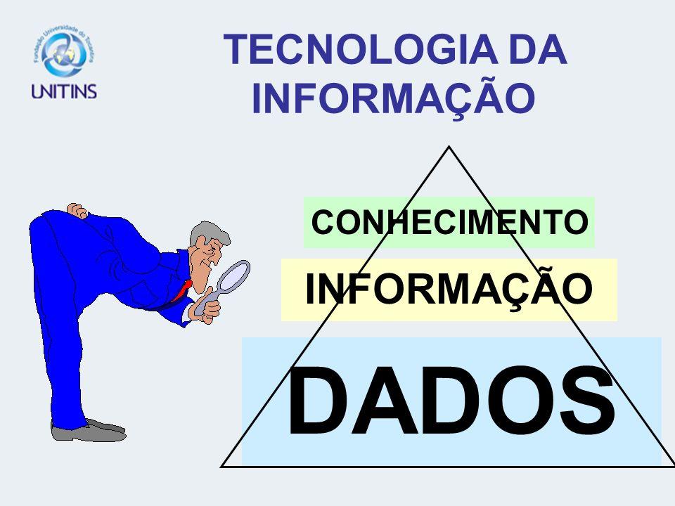 TECNOLOGIA DA INFORMAÇÃO DADOS INFORMAÇÃO CONHECIMENTO