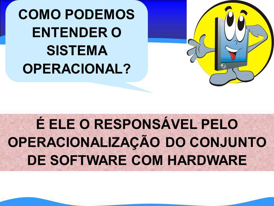 TIPOS DE SISTEMAS OPERACIONAIS SISTEMA WINDOWS SISTEMA MAC OS SISTEMA LINUX