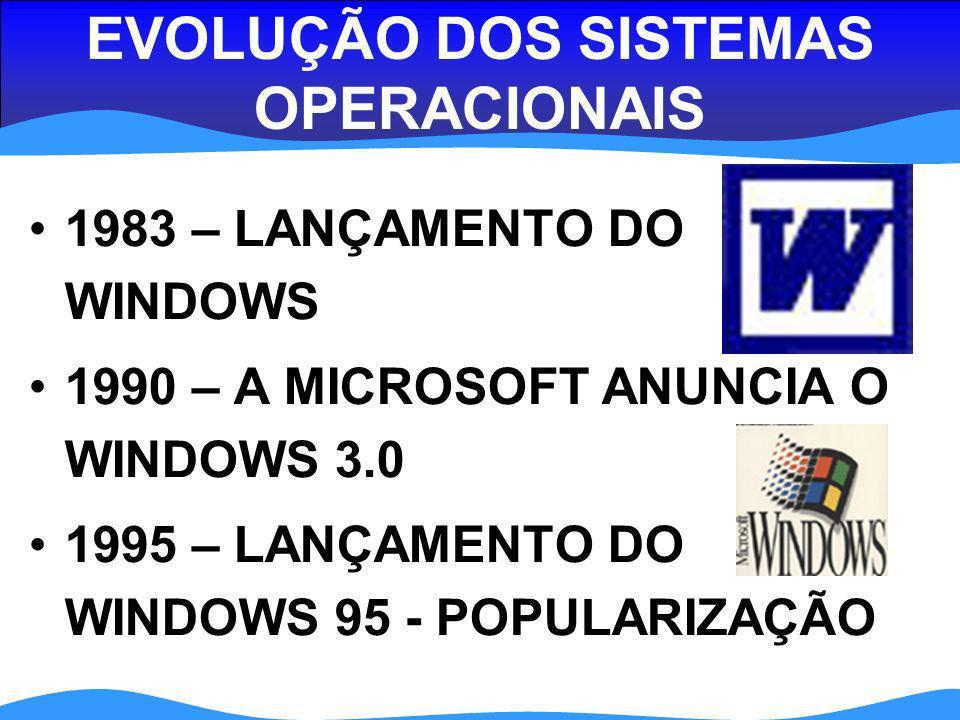EVOLUÇÃO DOS SISTEMAS OPERACIONAIS 1998 - LANÇAMENTO DO WINDOWS 98 1999 - LANÇAMENTO DO LINUX 2001 - LANÇAMENTO DO WINDOWS XP E NOVA VERSÃO DO LINUX