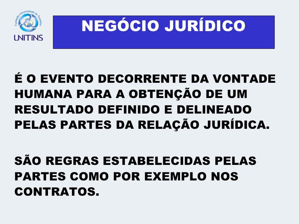 ELEMENTOS ESSENCIAIS DO NEGÓCIO JURÍDICO AGENTE CAPAZ OBJETO LÍCITO OBJETO POSSÍVEL, DETERMINADO OU DETERMINÁVEL FORMA PREVISTA OU NÃO DEFESA EM LEI