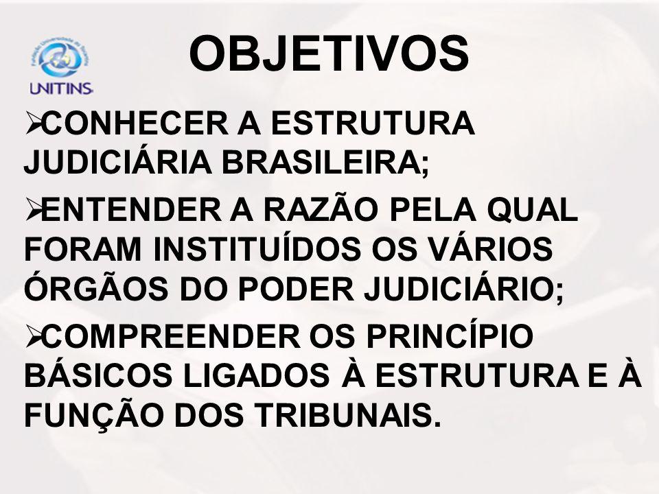 OBJETIVOS CONHECER A ESTRUTURA JUDICIÁRIA BRASILEIRA; ENTENDER A RAZÃO PELA QUAL FORAM INSTITUÍDOS OS VÁRIOS ÓRGÃOS DO PODER JUDICIÁRIO; COMPREENDER O