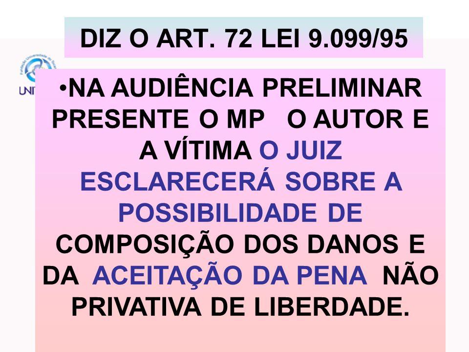 DIZ O ART. 72 LEI 9.099/95 NA AUDIÊNCIA PRELIMINAR PRESENTE O MP O AUTOR E A VÍTIMA O JUIZ ESCLARECERÁ SOBRE A POSSIBILIDADE DE COMPOSIÇÃO DOS DANOS E