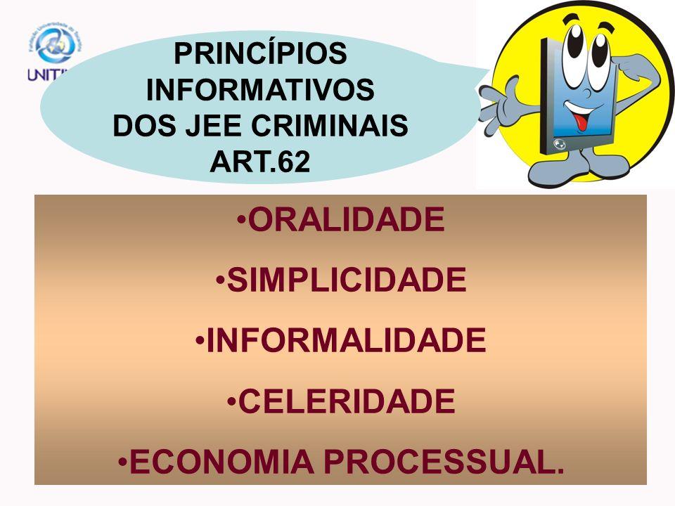 PRINCÍPIOS INFORMATIVOS DOS JEE CRIMINAIS ART.62 ORALIDADE SIMPLICIDADE INFORMALIDADE CELERIDADE ECONOMIA PROCESSUAL.