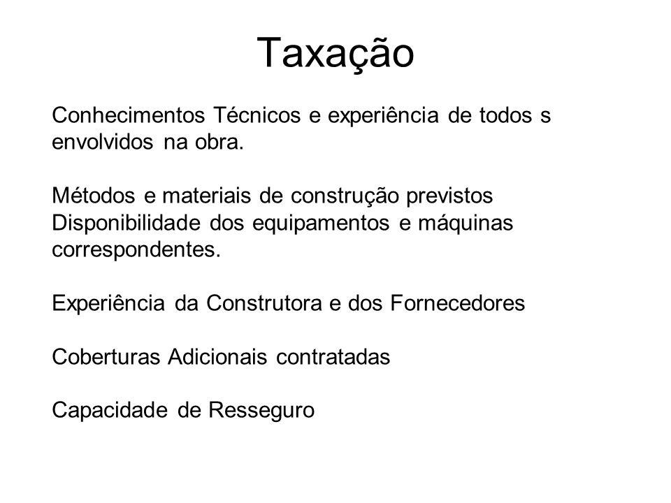 Taxação Conhecimentos Técnicos e experiência de todos s envolvidos na obra. Métodos e materiais de construção previstos Disponibilidade dos equipament
