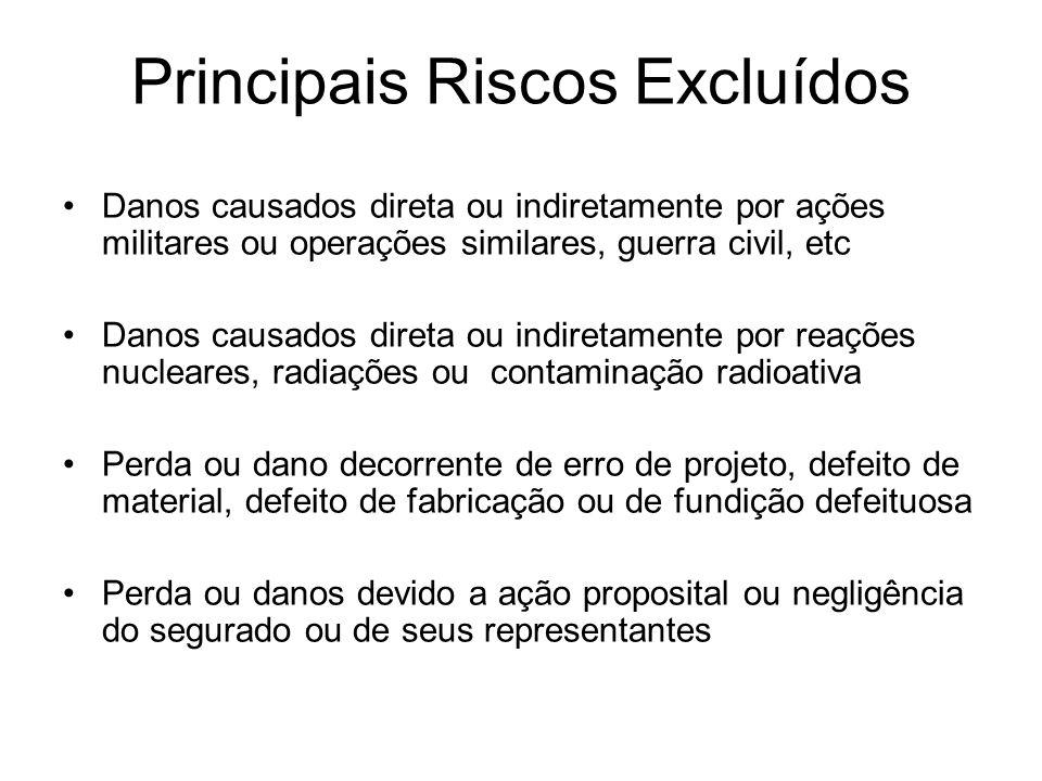 Principais Riscos Excluídos Danos causados direta ou indiretamente por ações militares ou operações similares, guerra civil, etc Danos causados direta
