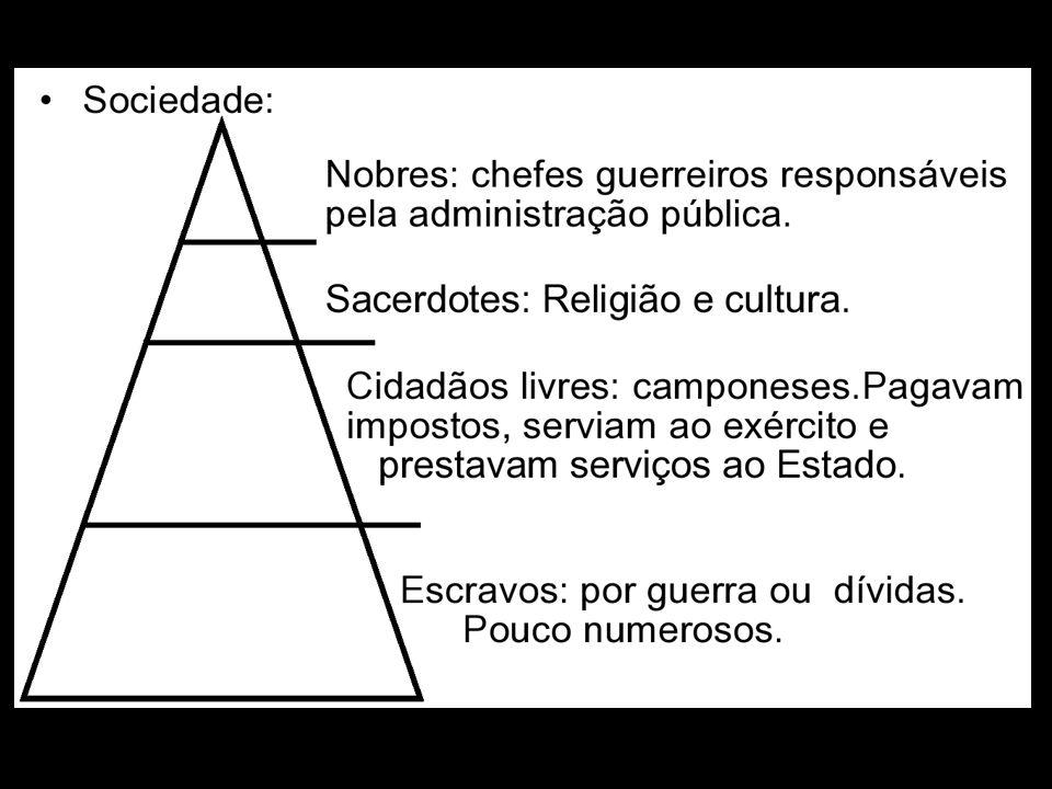 ERGUERAM PIRÂMIDES, TEMPLOS E PALÁCIOS, DEMONSTRANDO UM GRANDE AVANÇO ARQUITETÔNICO.