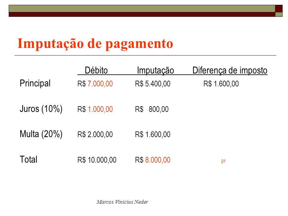 Marcos Vinicius Neder Imputação de pagamento Débito ImputaçãoDiferença de imposto Principal R$ 7.000,00 R$ 5.400,00 R$ 1.600,00 Juros (10%) R$ 1.000,0
