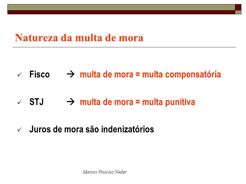 Marcos Vinicius Neder Natureza da multa de mora Fisco multa de mora = multa compensatória STJ multa de mora = multa punitiva Juros de mora são indeniz