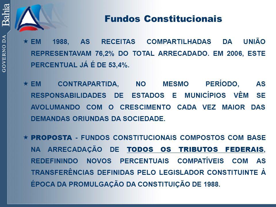 Fundos Constitucionais EM 1988, AS RECEITAS COMPARTILHADAS DA UNIÃO REPRESENTAVAM 76,2% DO TOTAL ARRECADADO. EM 2006, ESTE PERCENTUAL JÁ É DE 53,4%. E