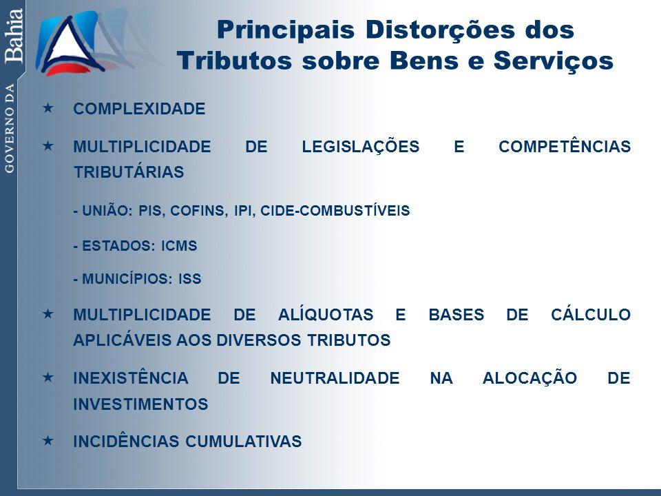 Principais Distorções dos Tributos sobre Bens e Serviços COMPLEXIDADE MULTIPLICIDADE DE LEGISLAÇÕES E COMPETÊNCIAS TRIBUTÁRIAS - UNIÃO: PIS, COFINS, I