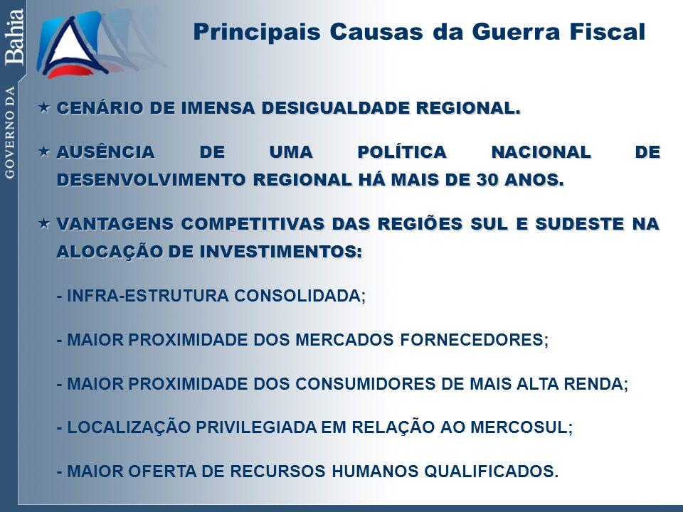 Principais Causas da Guerra Fiscal CENÁRIO DE IMENSA DESIGUALDADE REGIONAL. CENÁRIO DE IMENSA DESIGUALDADE REGIONAL. AUSÊNCIA DE UMA POLÍTICA NACIONAL