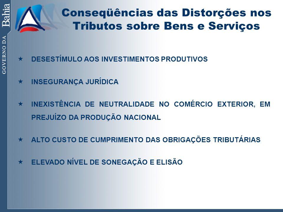 Conseqüências das Distorções nos Tributos sobre Bens e Serviços DESESTÍMULO AOS INVESTIMENTOS PRODUTIVOS INSEGURANÇA JURÍDICA INEXISTÊNCIA DE NEUTRALI