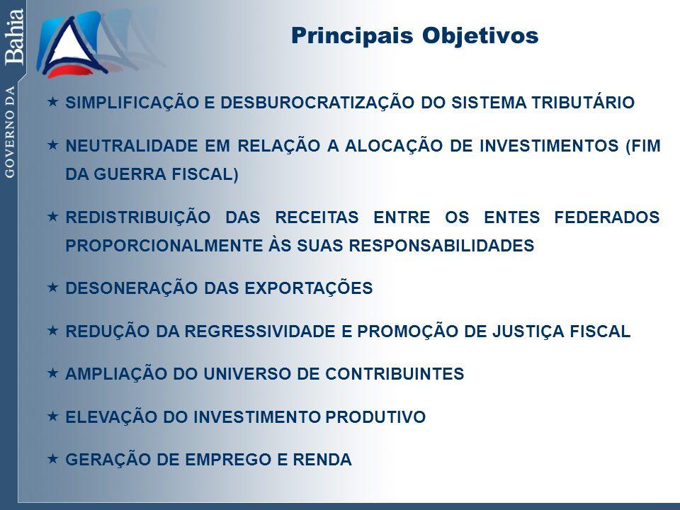Desoneração do Investimento Produtivo O SISTEMA ATUAL, EMBORA PREVEJA A DESONERAÇÃO DOS BENS DE CAPITAL PELA VIA DA APROPRIAÇÃO DOS CRÉDITOS, NÃO CONSEGUE A EFETIVIDADE PRETENDIDA EM RAZÃO DO LONGO PRAZO DE UTILIZAÇÃO DESSES CRÉDITOS (4 ANOS - 1/48 AO MÊS).