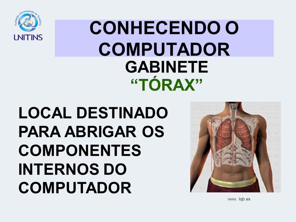 CONHECENDO O COMPUTADOR GABINETE TÓRAX LOCAL DESTINADO PARA ABRIGAR OS COMPONENTES INTERNOS DO COMPUTADOR www. Iqb.es