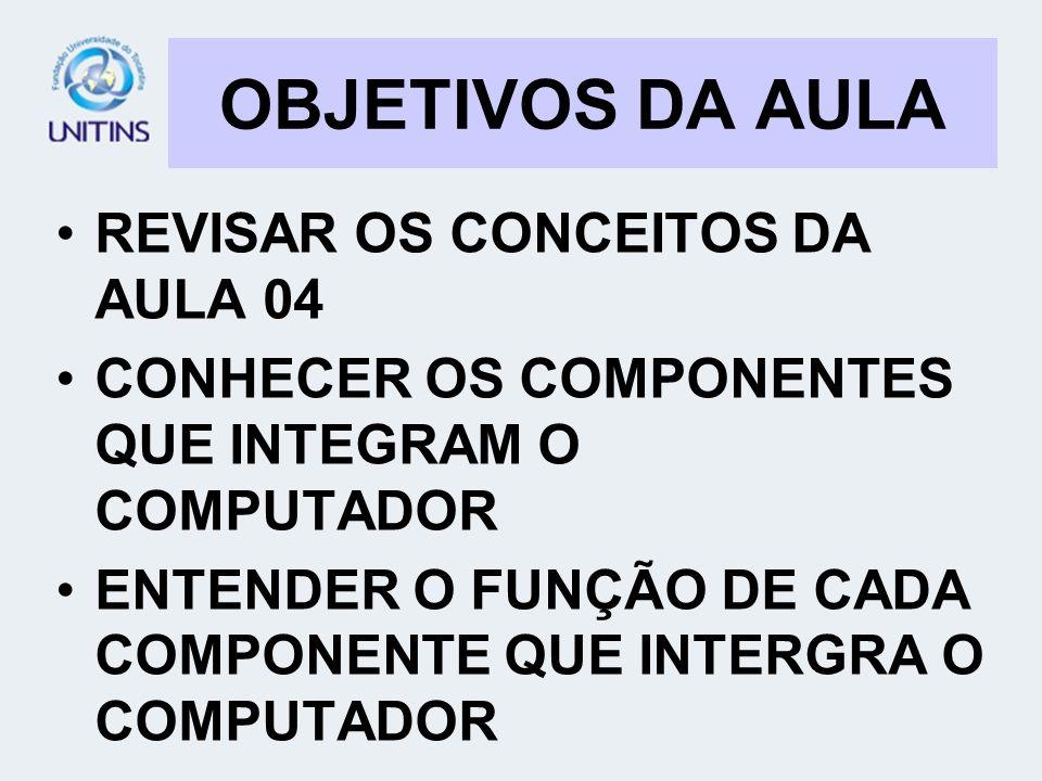 CONHECENDO O COMPUTADOR DRIVE BOCA DISPOSITIVO QUE REALIZA A LEITURA DE ARQUIVOS www.