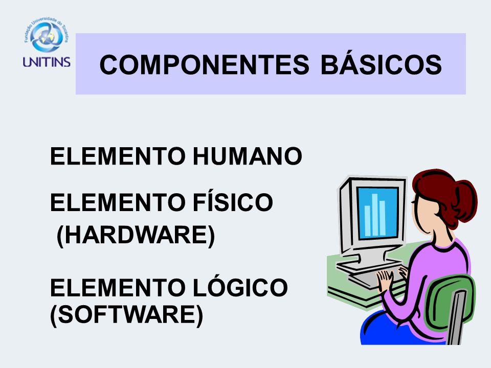 COMPONENTES BÁSICOS ELEMENTO HUMANO ELEMENTO FÍSICO (HARDWARE) ELEMENTO LÓGICO (SOFTWARE)