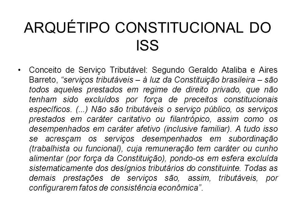DECISÃO STF: Locação (RE nº 116.121-3-SP) (...) o ISS somente pode incidir sobre obrigações de fazer, a cuja matriz constitucional não se ajusta a figura contratual da locação de bens móveis.