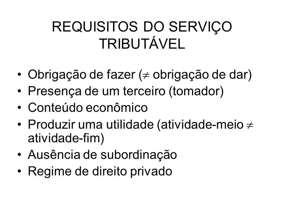 Duas normas distintas: Serviços prestados integralmente no exterior Serviços iniciados no exterior e concluídos no País