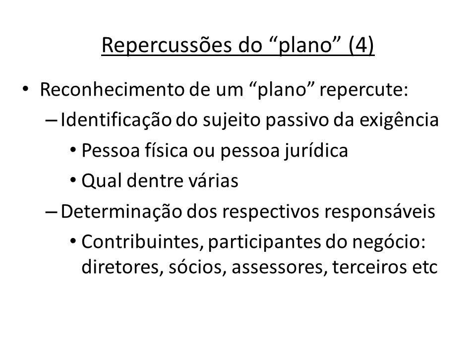 Repercussões do plano (4) Reconhecimento de um plano repercute: – Identificação do sujeito passivo da exigência Pessoa física ou pessoa jurídica Qual