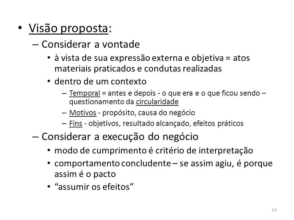 14 Visão proposta: – Considerar a vontade à vista de sua expressão externa e objetiva = atos materiais praticados e condutas realizadas dentro de um c