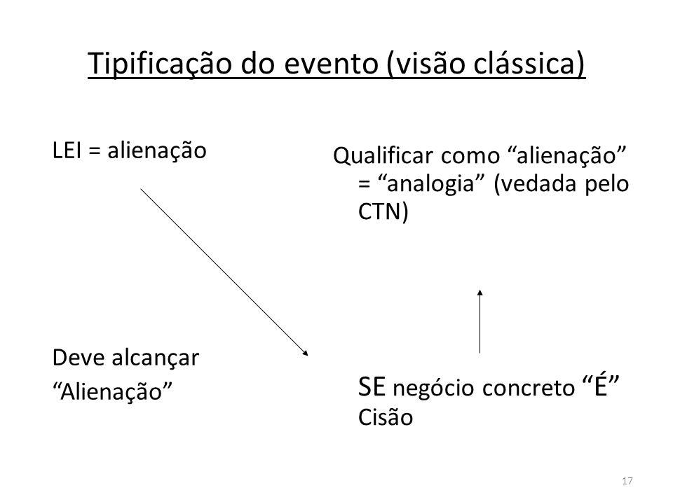 17 Tipificação do evento (visão clássica) LEI = alienação Deve alcançar Alienação Qualificar como alienação = analogia (vedada pelo CTN) SE negócio co