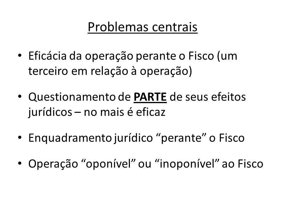 Problemas centrais Eficácia da operação perante o Fisco (um terceiro em relação à operação) Questionamento de PARTE de seus efeitos jurídicos – no mai