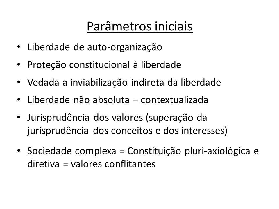 Parâmetros iniciais Liberdade de auto-organização Proteção constitucional à liberdade Vedada a inviabilização indireta da liberdade Liberdade não abso