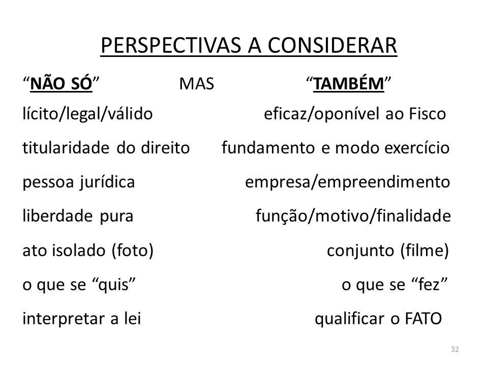 32 PERSPECTIVAS A CONSIDERAR NÃO SÓ MAS TAMBÉM lícito/legal/válido eficaz/oponível ao Fisco titularidade do direito fundamento e modo exercício pessoa