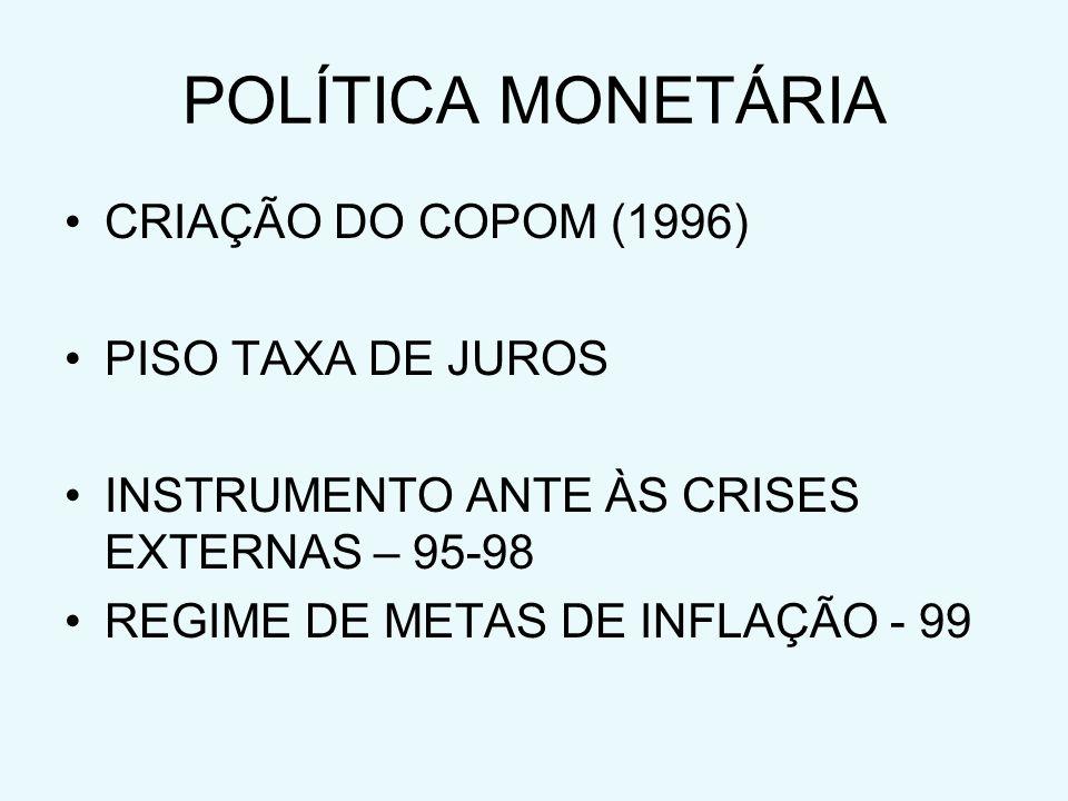 POLÍTICA MONETÁRIA CRIAÇÃO DO COPOM (1996) PISO TAXA DE JUROS INSTRUMENTO ANTE ÀS CRISES EXTERNAS – 95-98 REGIME DE METAS DE INFLAÇÃO - 99