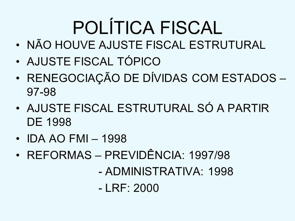 POLÍTICA FISCAL NÃO HOUVE AJUSTE FISCAL ESTRUTURAL AJUSTE FISCAL TÓPICO RENEGOCIAÇÃO DE DÍVIDAS COM ESTADOS – 97-98 AJUSTE FISCAL ESTRUTURAL SÓ A PART