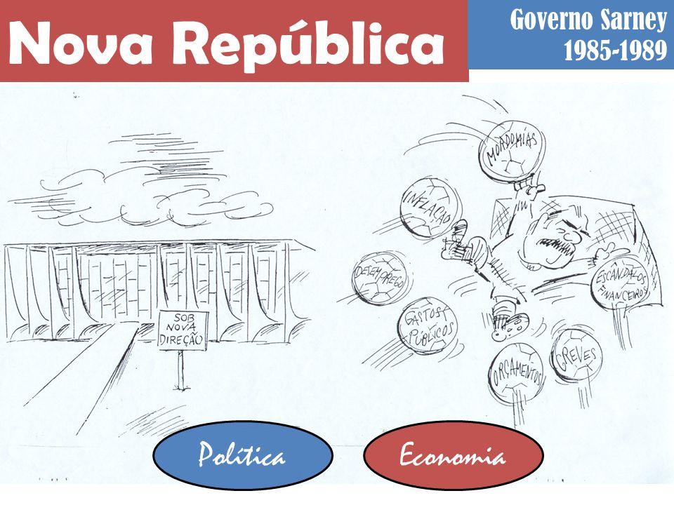 Nova República Governo Sarney 1985-1989 PolíticaEconomia