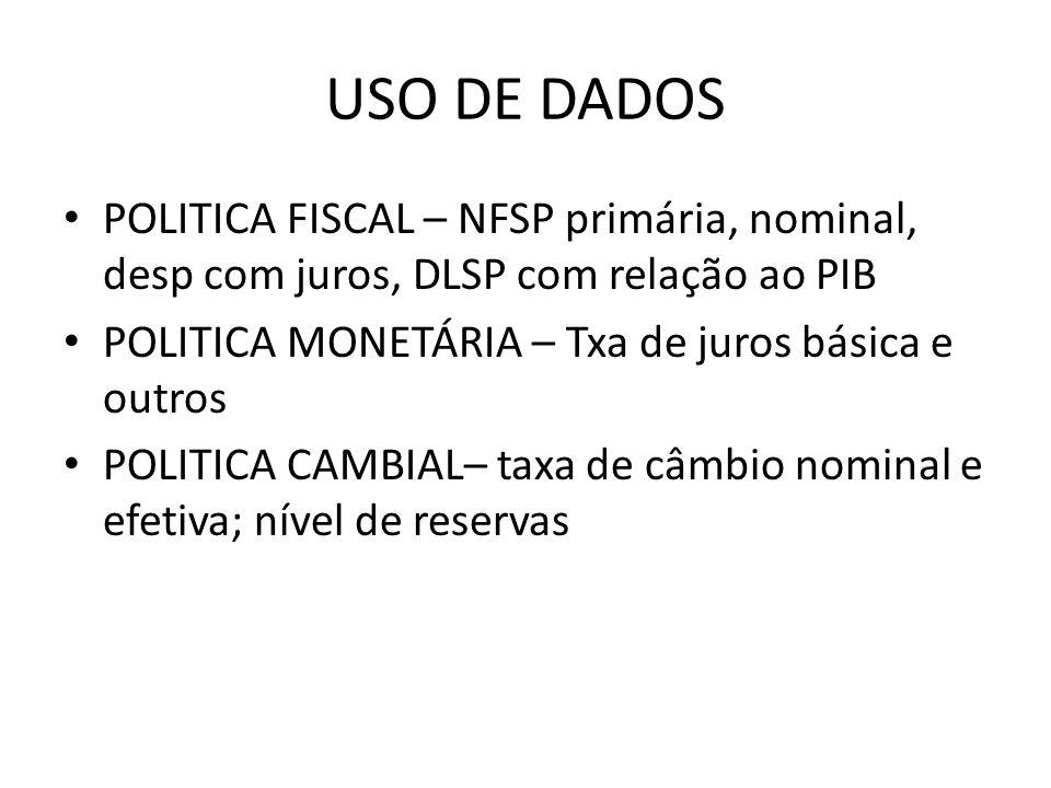 USO DE DADOS POLITICA FISCAL – NFSP primária, nominal, desp com juros, DLSP com relação ao PIB POLITICA MONETÁRIA – Txa de juros básica e outros POLIT