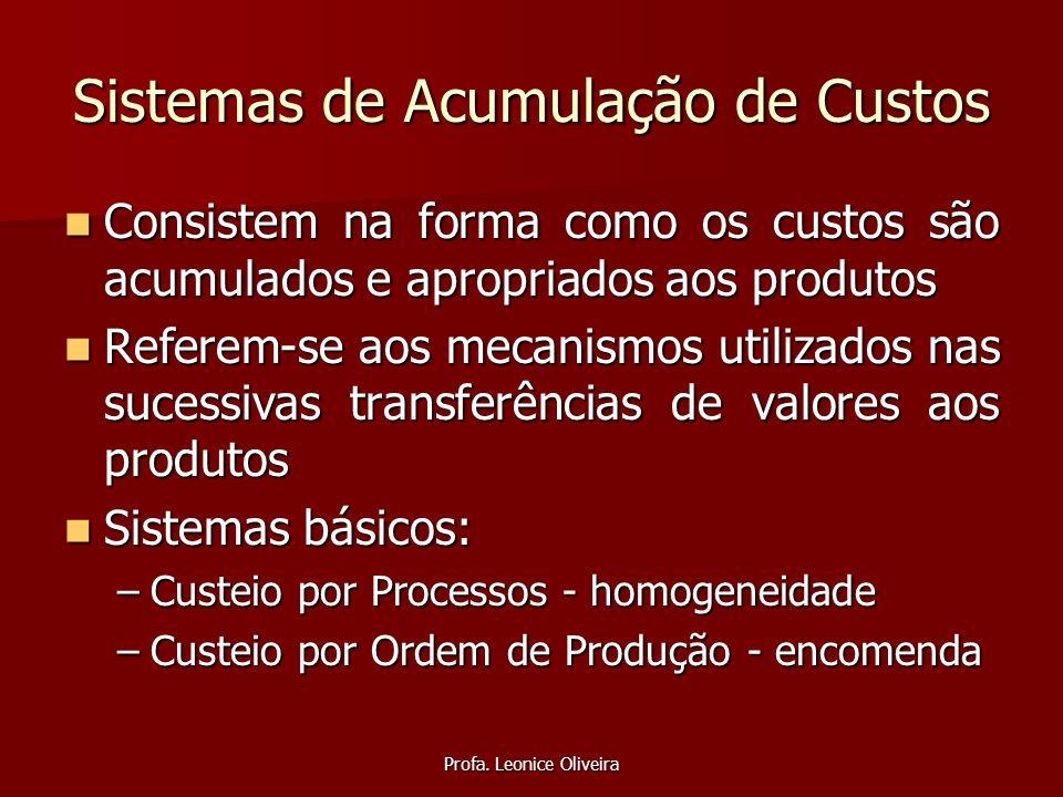 Profa. Leonice Oliveira Sistemas de Acumulação de Custos Consistem na forma como os custos são acumulados e apropriados aos produtos Consistem na form