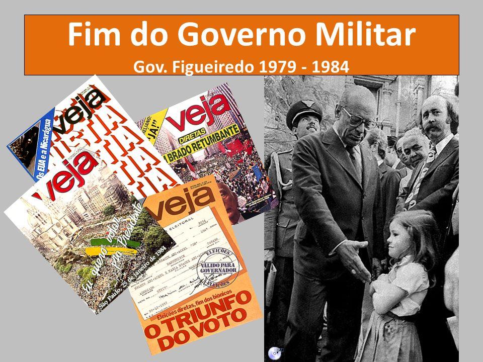 Fim do Governo Militar Gov. Figueiredo 1979 - 1984