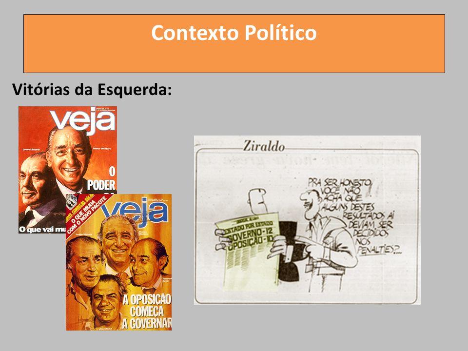 Tancredo Neves Contexto Político COLÉGIO ELEITORAL Eleições Indiretas SarneyMaluf Tancredo vence mas não leva;