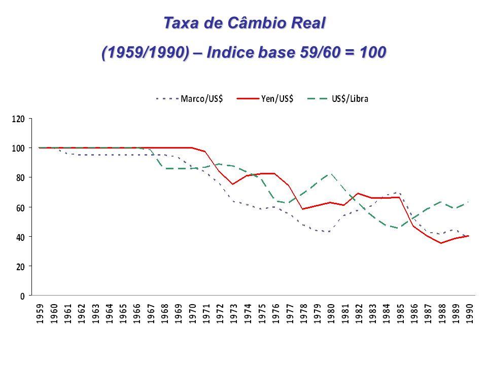 Taxa de Câmbio Real (1959/1990) – Indice base 59/60 = 100