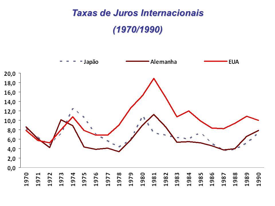 Taxas de Juros Internacionais (1970/1990)