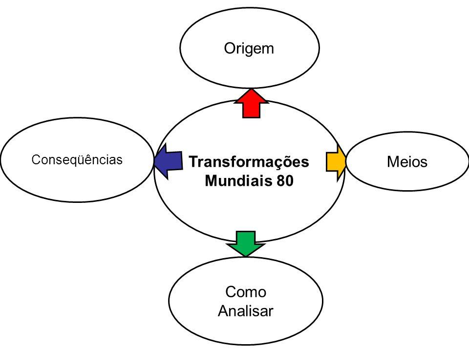 Transformações Mundiais 80 Origem Como Analisar Meios Conseqüências