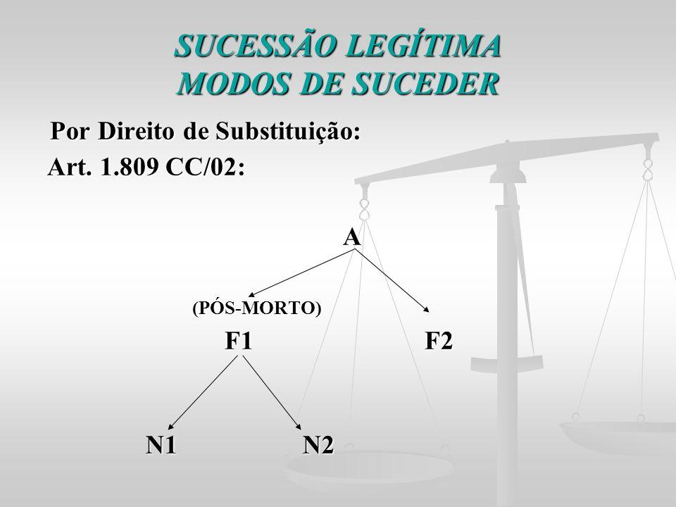 SUCESSÃO LEGÍTIMA MODOS DE SUCEDER Por Direito de Substituição: Por Direito de Substituição: Art. 1.809 CC/02: Art. 1.809 CC/02: A (PÓS-MORTO) (PÓS-MO