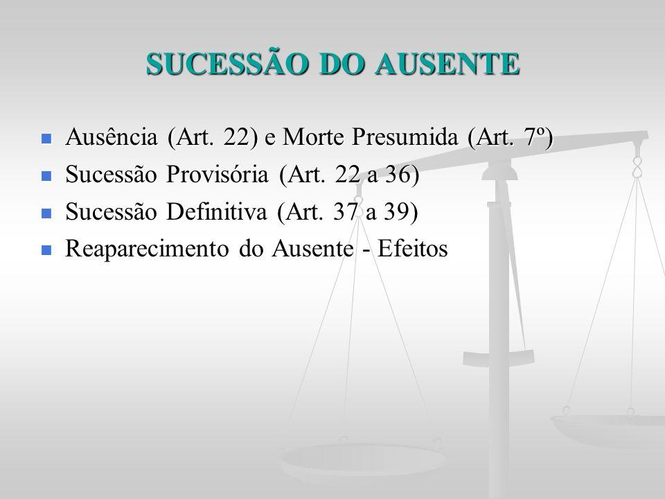 SUCESSÃO DO AUSENTE Ausência (Art. 22) e Morte Presumida (Art. 7º) Ausência (Art. 22) e Morte Presumida (Art. 7º) Sucessão Provisória (Art. 22 a 36) S
