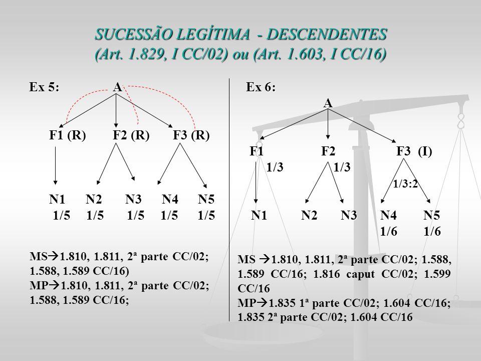 SUCESSÃO LEGÍTIMA - DESCENDENTES (Art. 1.829, I CC/02) ou (Art. 1.603, I CC/16) Ex 5: A Ex 6: A F1 (R) F2 (R) F3 (R) F1 (R) F2 (R) F3 (R) F1 F2 F3 (I)