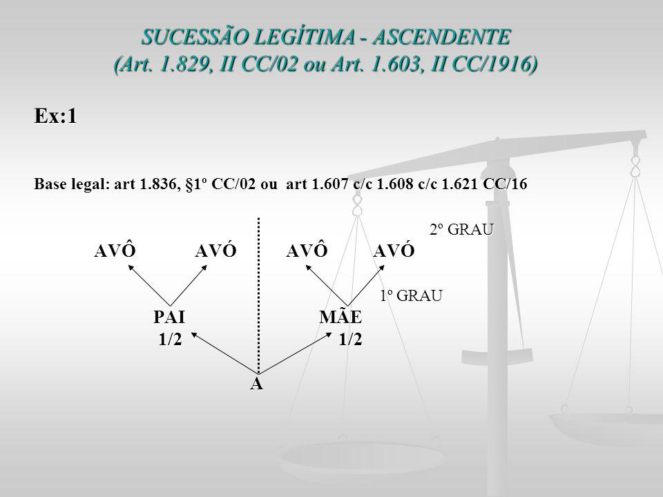 SUCESSÃO LEGÍTIMA - ASCENDENTE (Art. 1.829, II CC/02 ou Art. 1.603, II CC/1916) Ex:1 Base legal: art 1.836, §1º CC/02 ou art 1.607 c/c 1.608 c/c 1.621